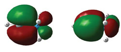 The two degenerate pi bonding molecular orbitals that make up part of the triple bond, carbon-tungsten, HC‑‑WH3 (left pair), and silcon-tungsten, HSi‑‑WH3 (right pair), have similar shapes and bond strengths.